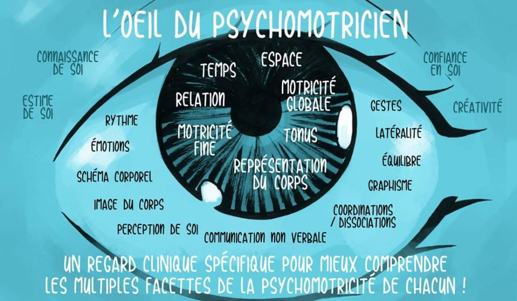 Bilan psychomoteur chatou montesson carrieres