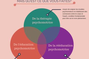 Psychomotricien rééducation thérapie éducation chatou