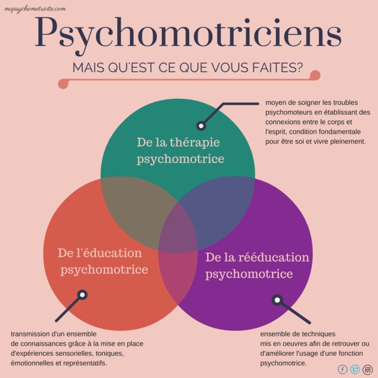 Psychomotricité et role du psychomotricien